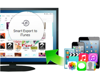 Backup iPhone to PC and iTunes Library as iPhone Backup Software
